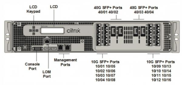 Citrix Adc Mpx 14060 40g